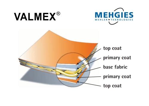 ADVENTURE pro výrobu svých nafukovacích člunů užívá jen vybraných materiálů nejvyšší kvality