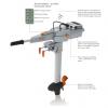 Lodní elektromotor Torqueedo Travel 503 S | Popis částí, detail displeje